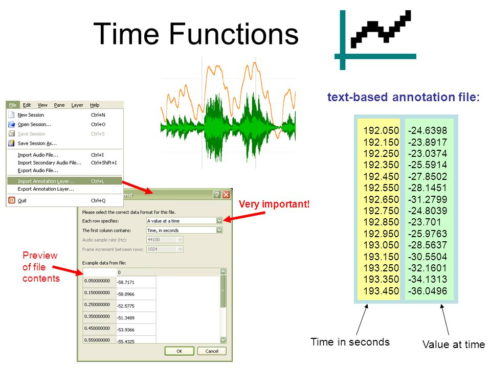 Time Functions.