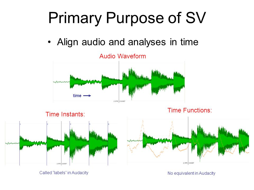 Primary Purpose of SV Align audio and analyses in time Audio Waveform Time Instants: Time Functions: Called labels in Audacity No equivalent in Audacity time