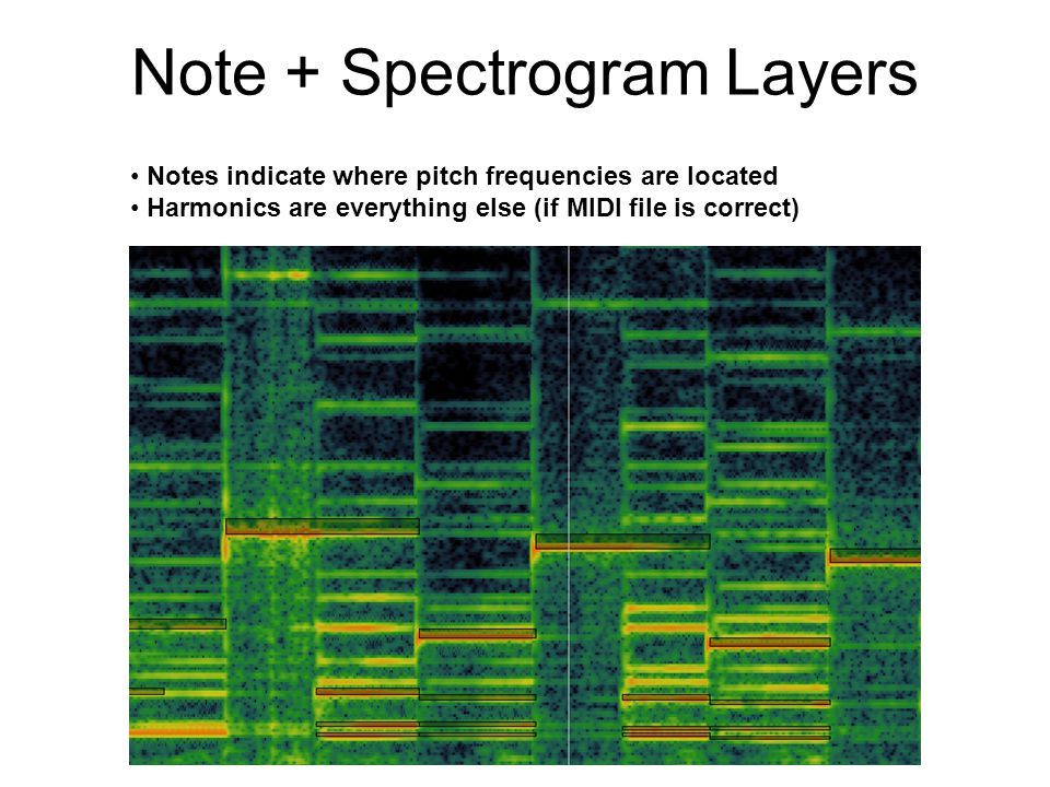 Note + Spectrogram Layers Notes indicate where pitch frequencies are located Harmonics are everything else (if MIDI file is correct)