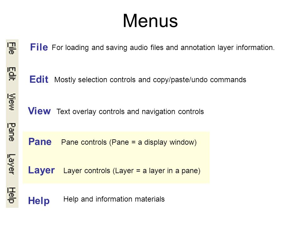File Edit View Pane Layer Help For loading and saving audio files and annotation layer information.