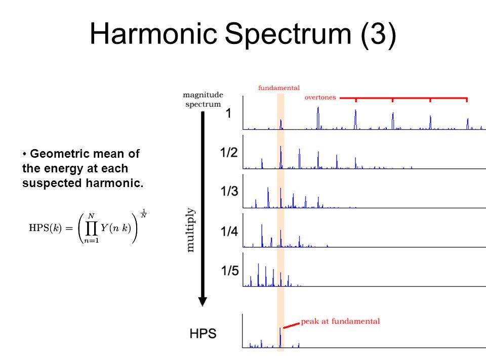 Harmonic Spectrum (3) Geometric mean of the energy at each suspected harmonic.