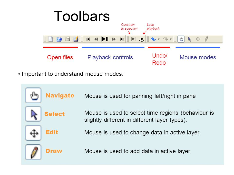 Toolbars Open files Playback controls Undo/ Redo Mouse modes Important to understand mouse modes: Navigate Select Edit Draw Mouse is used for panning left/right in pane Mouse is used to select time regions (behaviour is slightly different in different layer types).