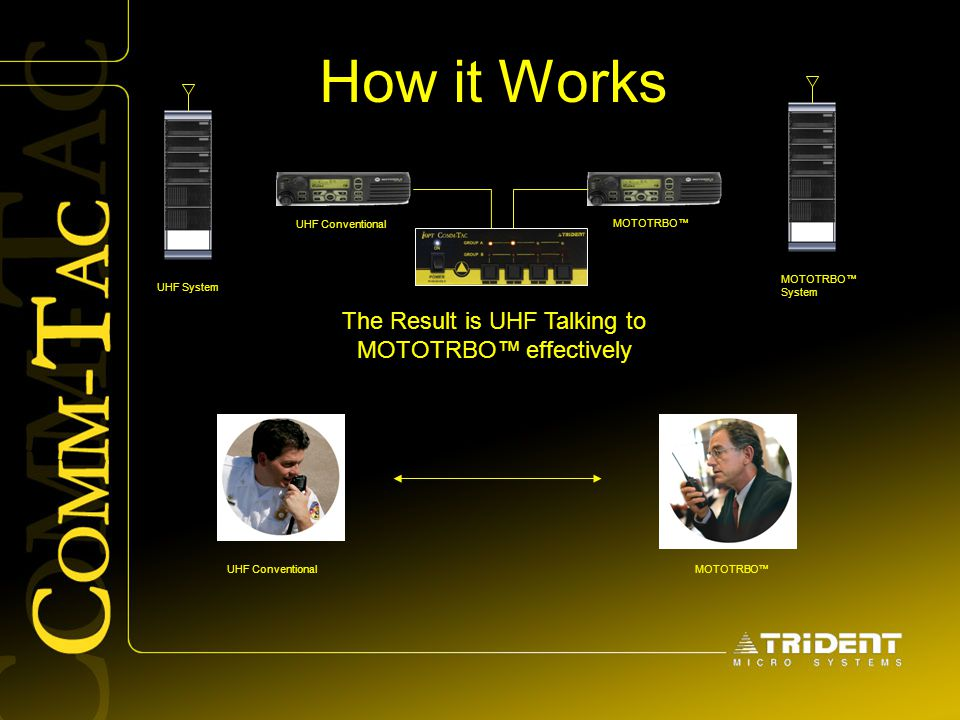 How it Works The Result is UHF Talking to MOTOTRBO™ effectively UHF Conventional MOTOTRBO™ UHF Conventional MOTOTRBO™ MOTOTRBO™ System UHF System