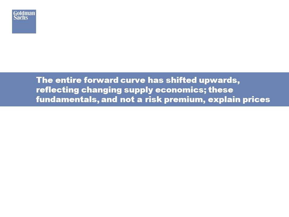 The entire forward curve has shifted upwards, reflecting changing supply economics; these fundamentals, and not a risk premium, explain prices