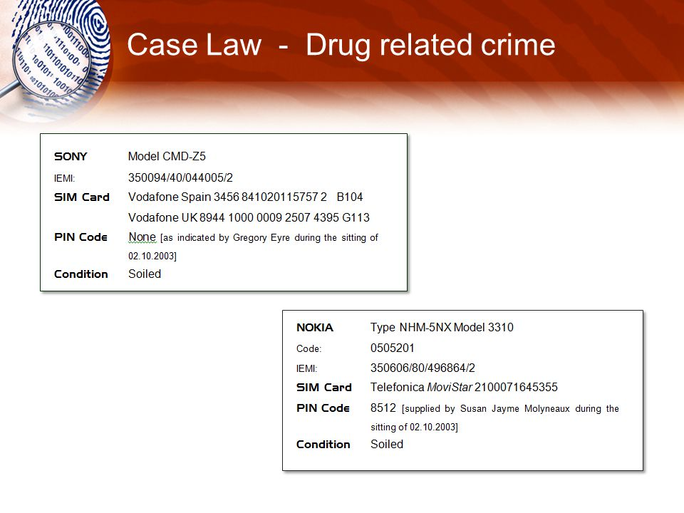Case Law - Drug related crime