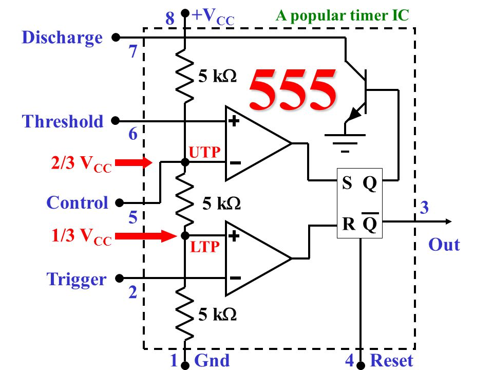 Concept Preview The 555 timer IC has two comparators, a discharge transistor and a digital output.