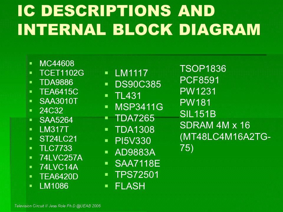 IC DESCRIPTIONS AND INTERNAL BLOCK DIAGRAM   MC44608   TCET1102G   TDA9886   TEA6415C   SAA3010T   24C32   SAA5264   LM317T   ST24LC21   TLC7733   74LVC257A   74LVC14A   TEA6420D   LM1086  LM1117  DS90C385  TL431  MSP3411G  TDA7265  TDA1308  PI5V330  AD9883A  SAA7118E  TPS72501  FLASH TSOP1836 PCF8591 PW1231 PW181 SIL151B SDRAM 4M x 16 (MT48LC4M16A2TG- 75)