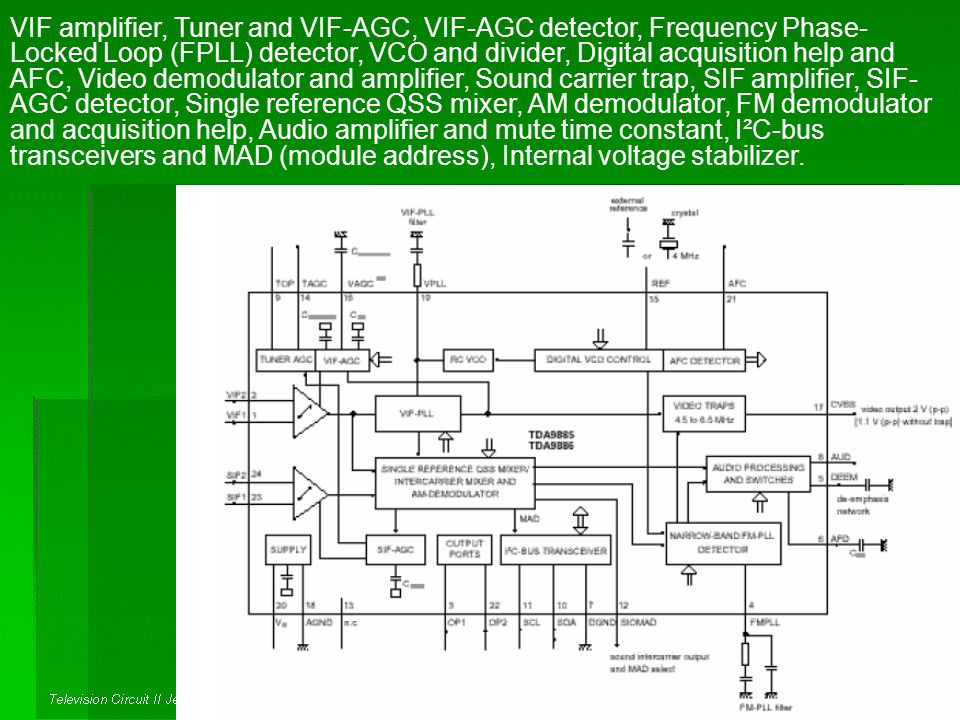 VIF amplifier, Tuner and VIF-AGC, VIF-AGC detector, Frequency Phase- Locked Loop (FPLL) detector, VCO and divider, Digital acquisition help and AFC, Video demodulator and amplifier, Sound carrier trap, SIF amplifier, SIF- AGC detector, Single reference QSS mixer, AM demodulator, FM demodulator and acquisition help, Audio amplifier and mute time constant, I²C-bus transceivers and MAD (module address), Internal voltage stabilizer.