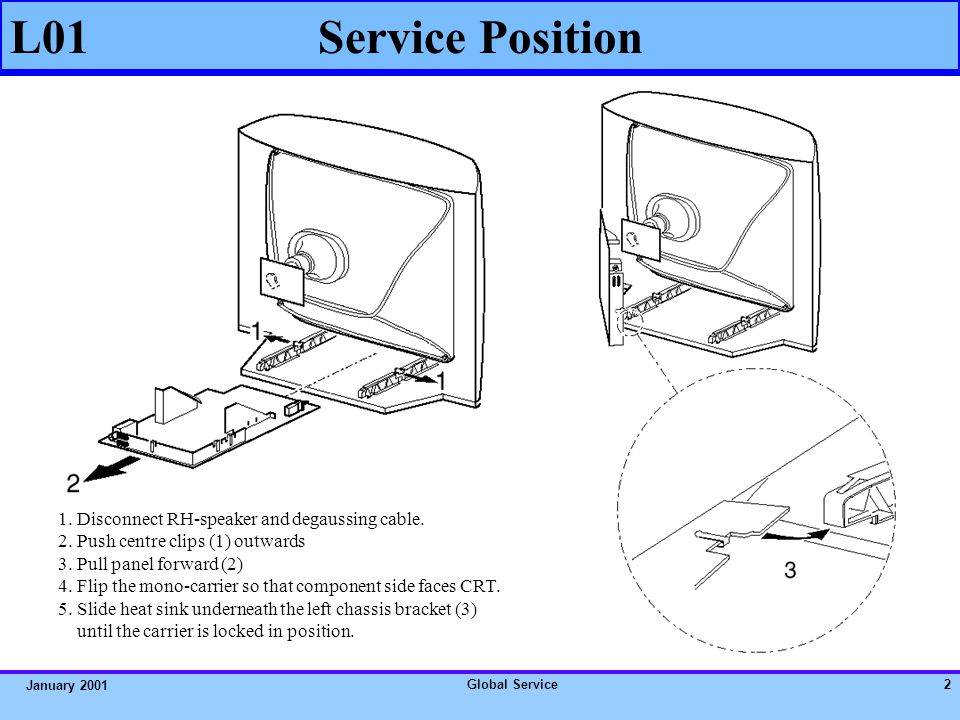 Global Service2 January 2001 Service Position 1.Disconnect RH-speaker and degaussing cable.