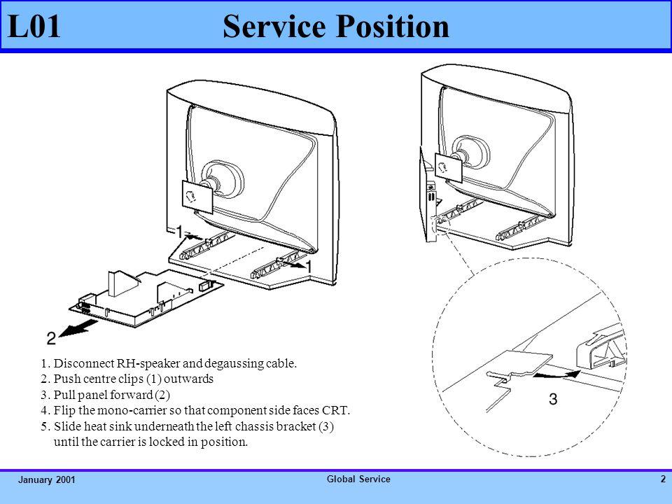 Global Service42 January 2001 Error Code 6 Error Code 6 General I 2 C error - SDA / SCL not Responding Symptom : Set in protection mode L01 Fault FindingERR 6 Possible causes  check SDA / SCL  7600, 7601, 1000, 7831 or 7861,7803 L01US0 1.0SDM ERR 6 0 0 0 0