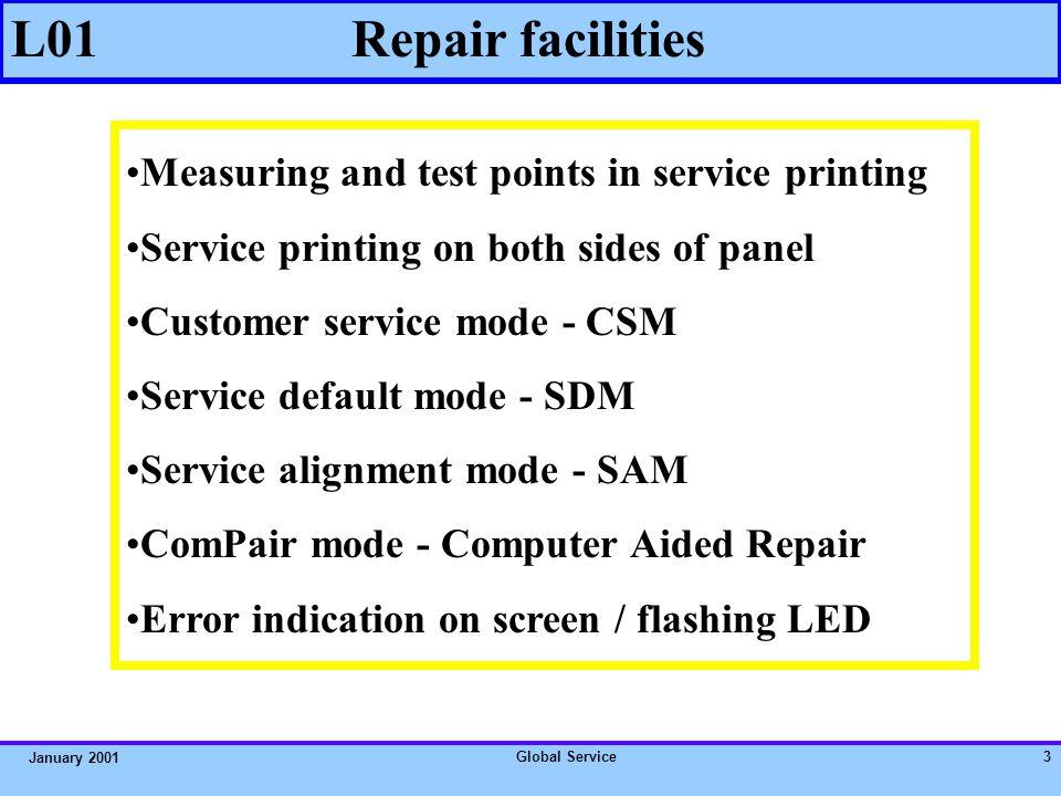 Global Service23 January 2001 SAM - Tuner sub menu