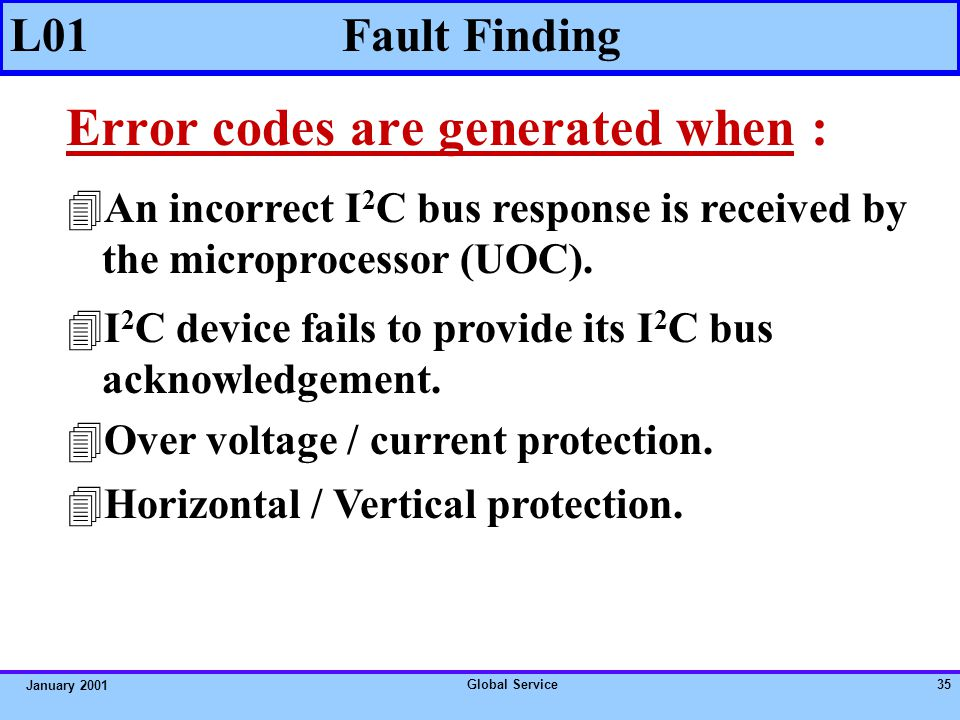Global Service34 January 2001 L01 Fault Finding