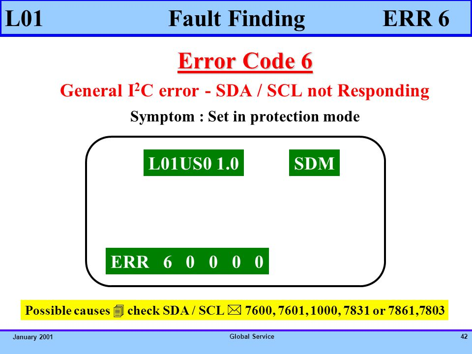 Global Service41 January 2001 Error Code 5 Error Code 5 No Start-up (POR) & +8v protection.