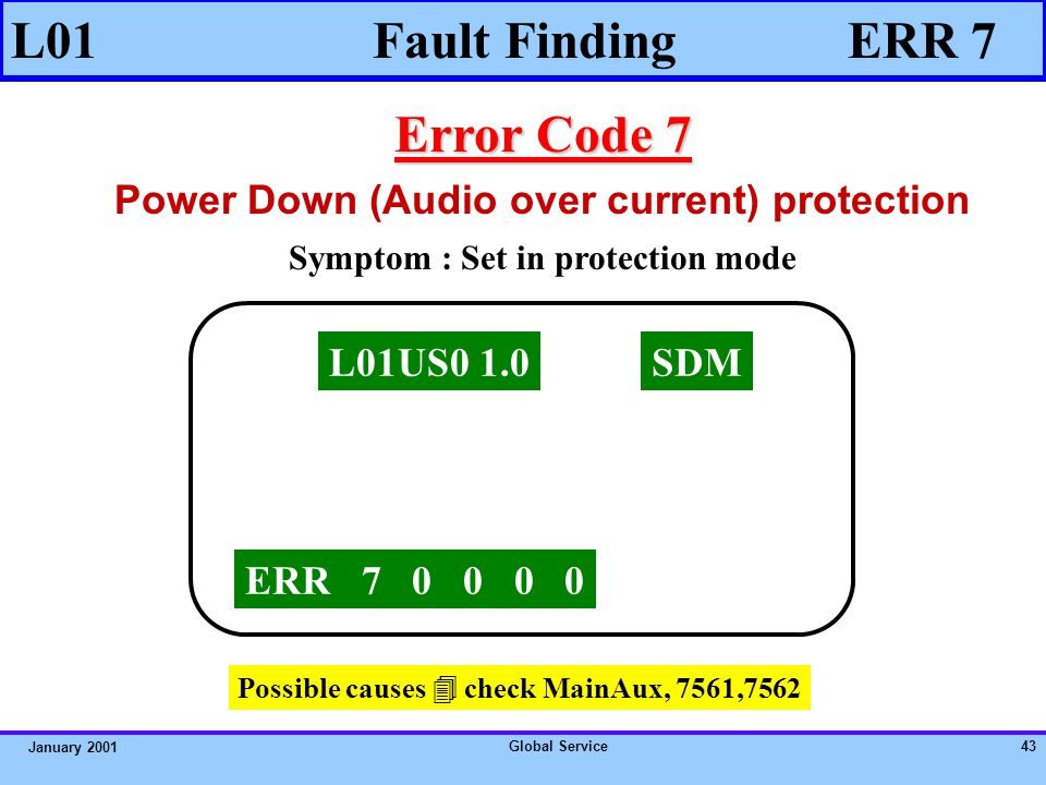 Global Service42 January 2001 Error Code 6 Error Code 6 General I 2 C error - SDA / SCL not Responding Symptom : Set in protection mode L01 Fault FindingERR 6 Possible causes  check SDA / SCL  7600, 7601, 1000, 7831 or 7861,7803 L01US0 1.0SDM ERR 6 0 0 0 0