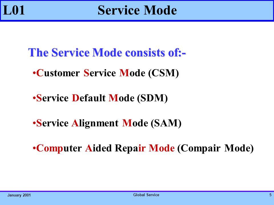 Global Service5 January 2001 The Service Mode consists of:- Service Mode L01 Service Mode Service Default Mode (SDM) Service Alignment Mode (SAM) Customer Service Mode (CSM) Computer Aided Repair Mode (Compair Mode)