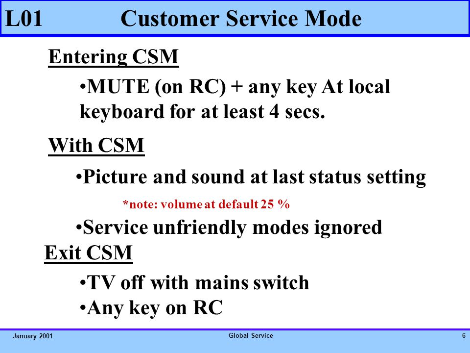 Global Service5 January 2001 The Service Mode consists of:- Service Mode L01 Service Mode Service Default Mode (SDM) Service Alignment Mode (SAM) Customer Service Mode (CSM) Computer Aided Repair Mode (Compair Mode)