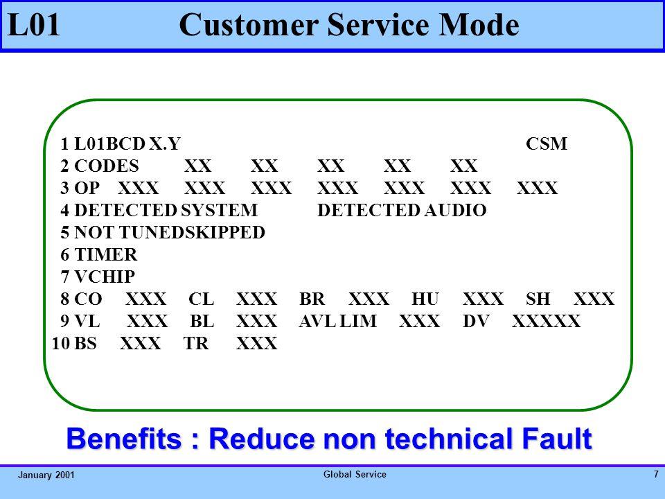Global Service7 January 2001 L01 Customer Service Mode 1 L01BCD X.Y CSM 2 CODESXXXXXXXXXX 3 OPXXXXXXXXXXXXXXXXXXXXX 4 DETECTED SYSTEMDETECTED AUDIO 5 NOT TUNEDSKIPPED 6 TIMER 7 VCHIP 8 CO XXX CL XXX BR XXX HU XXX SH XXX 9 VL XXX BL XXX AVL LIM XXX DV XXXXX 10 BS XXX TR XXX Benefits : Reduce non technical Fault