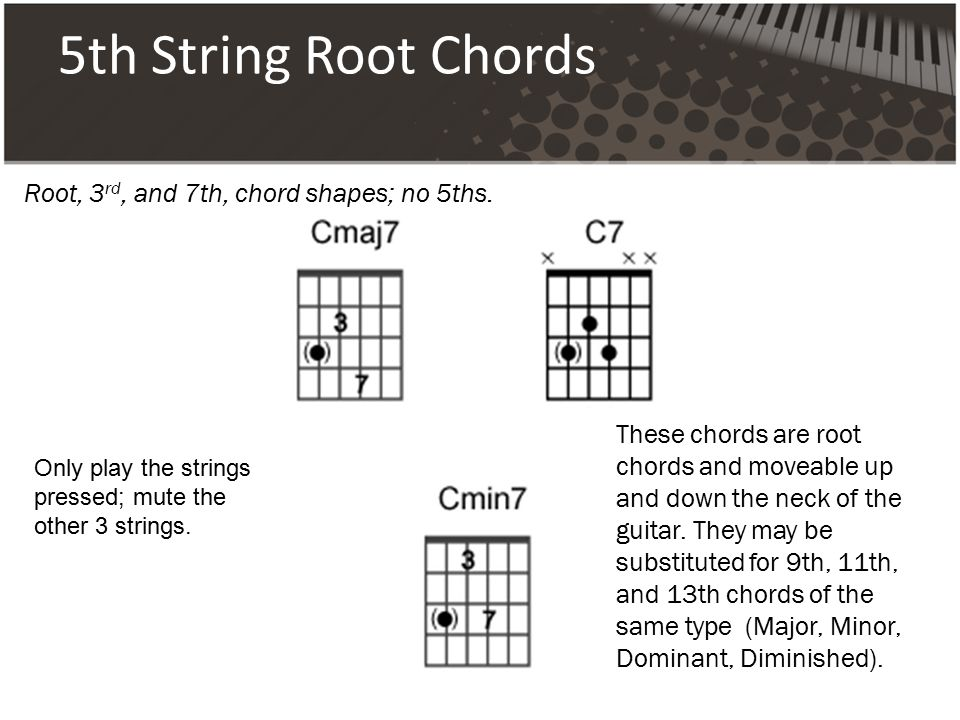 5th String Root Chords Root, 3 rd, and 7th, chord shapes; no 5ths.