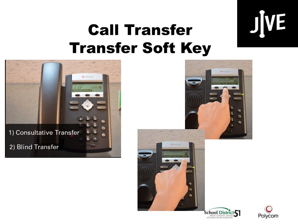 Call Transfer Transfer Soft Key