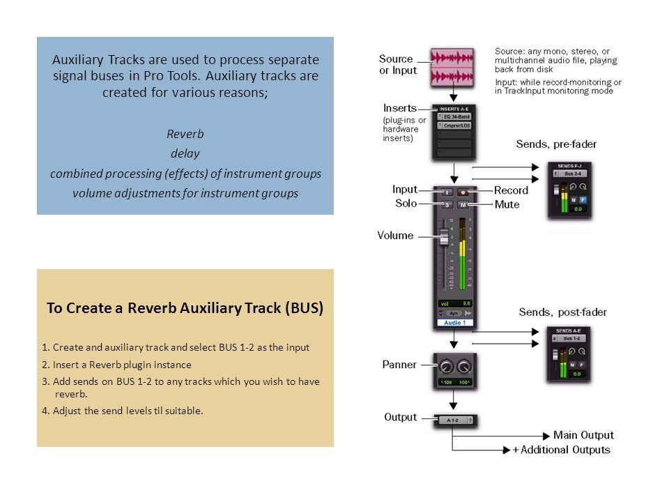 Auxiliary Tracks are used to process separate signal buses in Pro Tools.