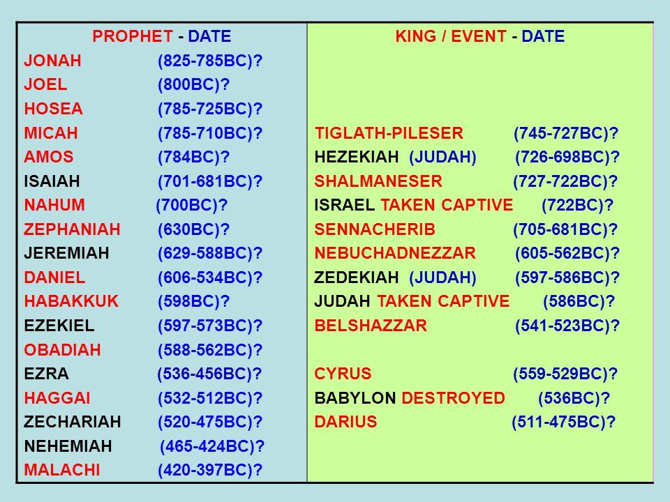 PROPHET - DATE JONAH(825-785BC)? JOEL(800BC)? HOSEA(785-725BC)? MICAH(785-710BC)? AMOS(784BC)? ISAIAH(701-681BC)? NAHUM (700BC)? ZEPHANIAH(630BC)? JER