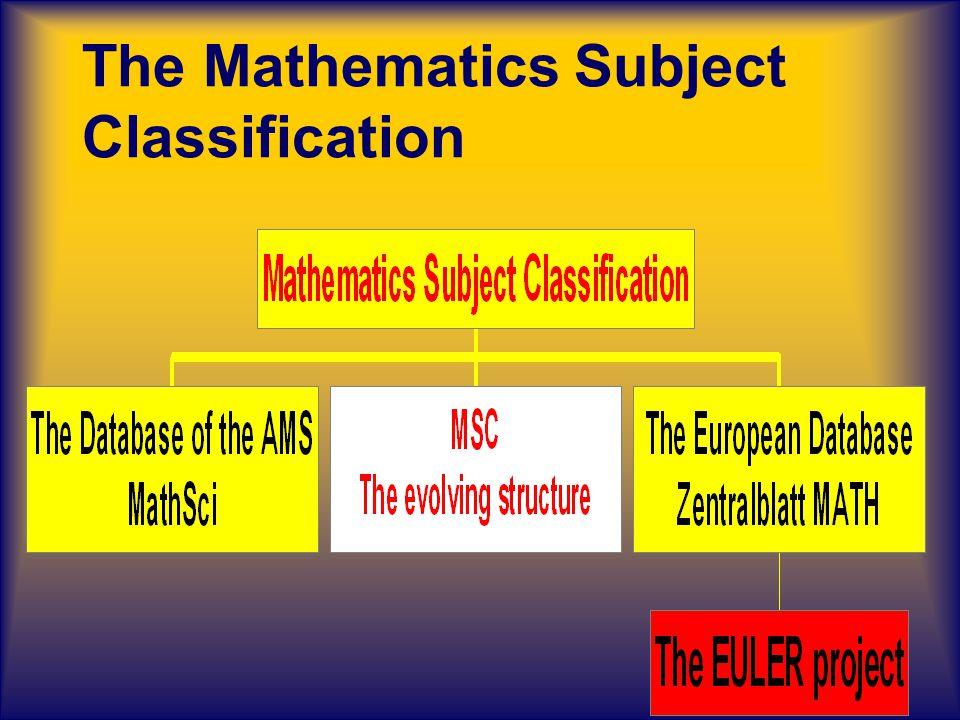 The Mathematics Subject Classification
