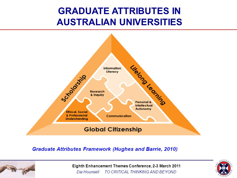 Eighth Enhancement Themes Conference, 2-3 March 2011 Dai Hounsell TO CRITICAL THINKING AND BEYOND Graduate Attributes Framework (Hughes and Barrie, 2010) GRADUATE ATTRIBUTES IN AUSTRALIAN UNIVERSITIES
