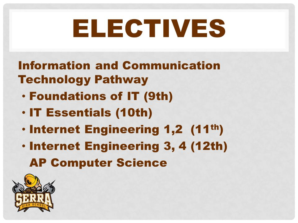 ELECTIVES Information and Communication Technology Pathway Foundations of IT (9th) IT Essentials (10th) Internet Engineering 1,2 (11 th ) Internet Engineering 3, 4 (12th) AP Computer Science