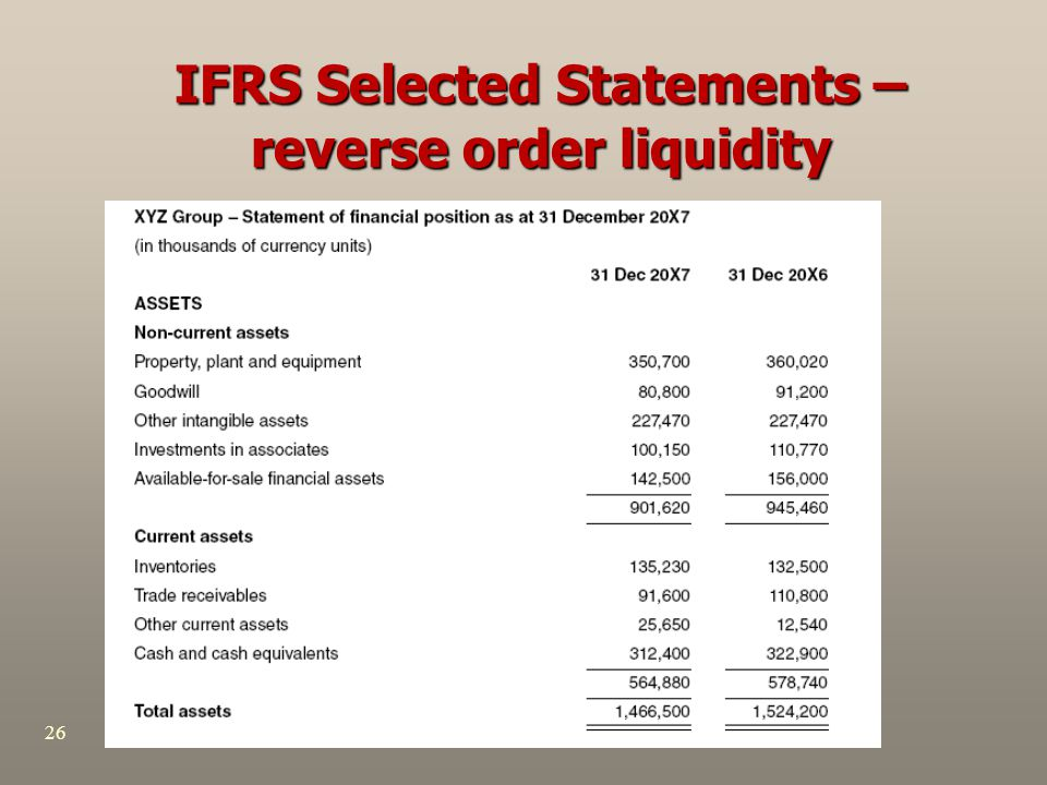IFRS Selected Statements – reverse order liquidity 26