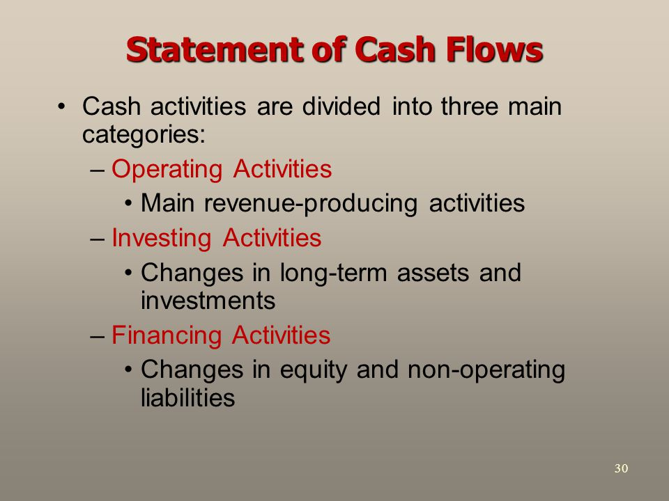 30 Statement of Cash Flows Cash activities are divided into three main categories: –Operating Activities Main revenue-producing activities –Investing