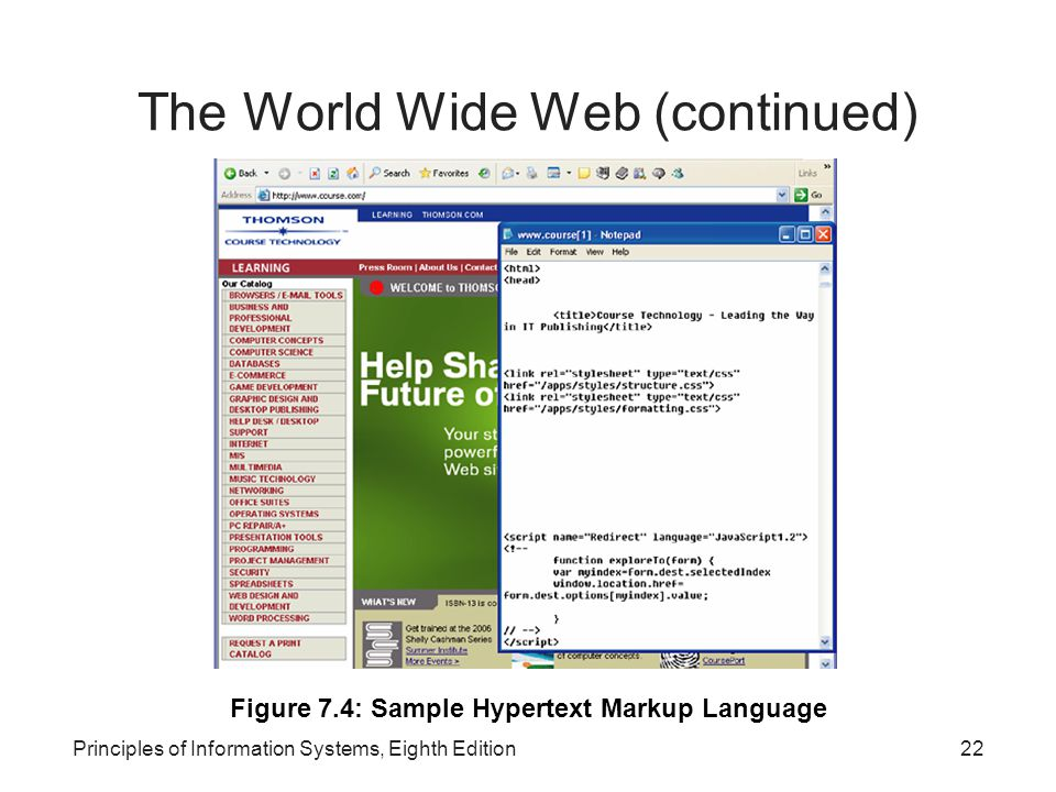 22Principles of Information Systems, Eighth Edition The World Wide Web (continued) Figure 7.4: Sample Hypertext Markup Language