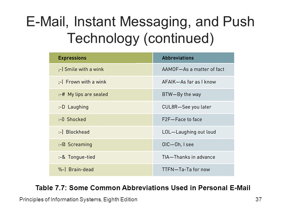 37Principles of Information Systems, Eighth Edition E-Mail, Instant Messaging, and Push Technology (continued) Table 7.7: Some Common Abbreviations Used in Personal E-Mail