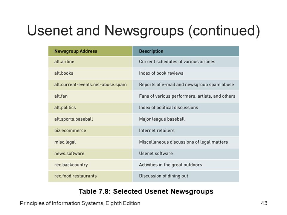 43Principles of Information Systems, Eighth Edition Usenet and Newsgroups (continued) Table 7.8: Selected Usenet Newsgroups