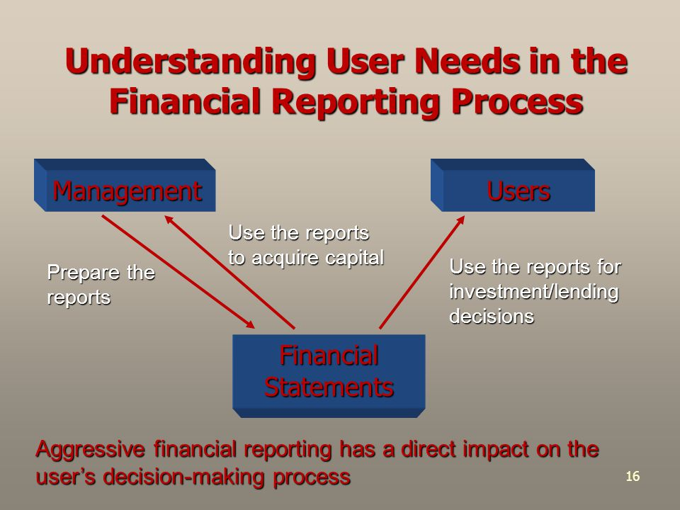 16 Understanding User Needs in the Financial Reporting Process ManagementUsers Financial Statements Prepare the reports Use the reports for investment/lending decisions Use the reports to acquire capital Aggressive financial reporting has a direct impact on the user's decision-making process