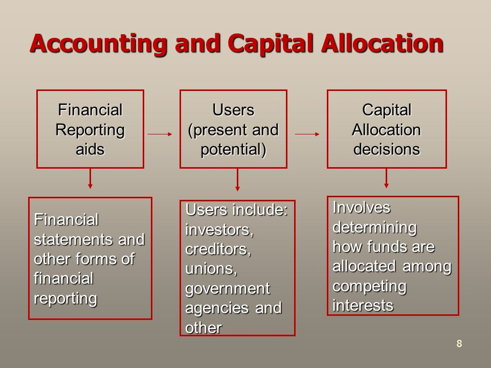 8 FinancialReportingaidsUsers (present and potential)CapitalAllocationdecisions Financial statements and other forms of financialreporting Users inclu