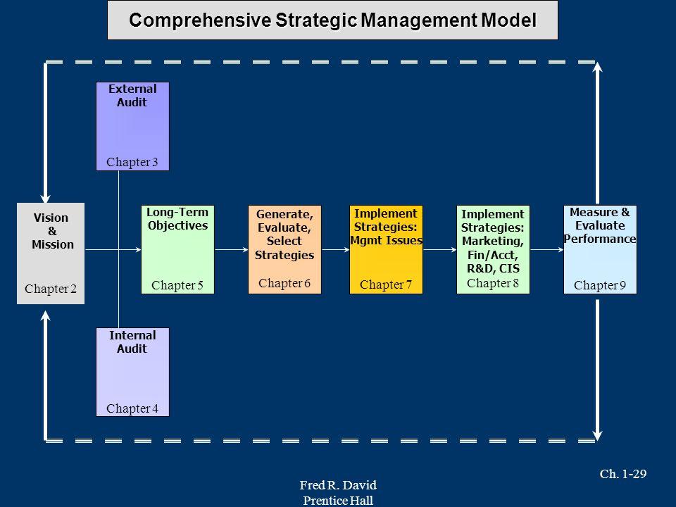 Fred R. David Prentice Hall Ch. 1-29 Comprehensive Strategic Management Model External Audit Chapter 3 Internal Audit Chapter 4 Long-Term Objectives C