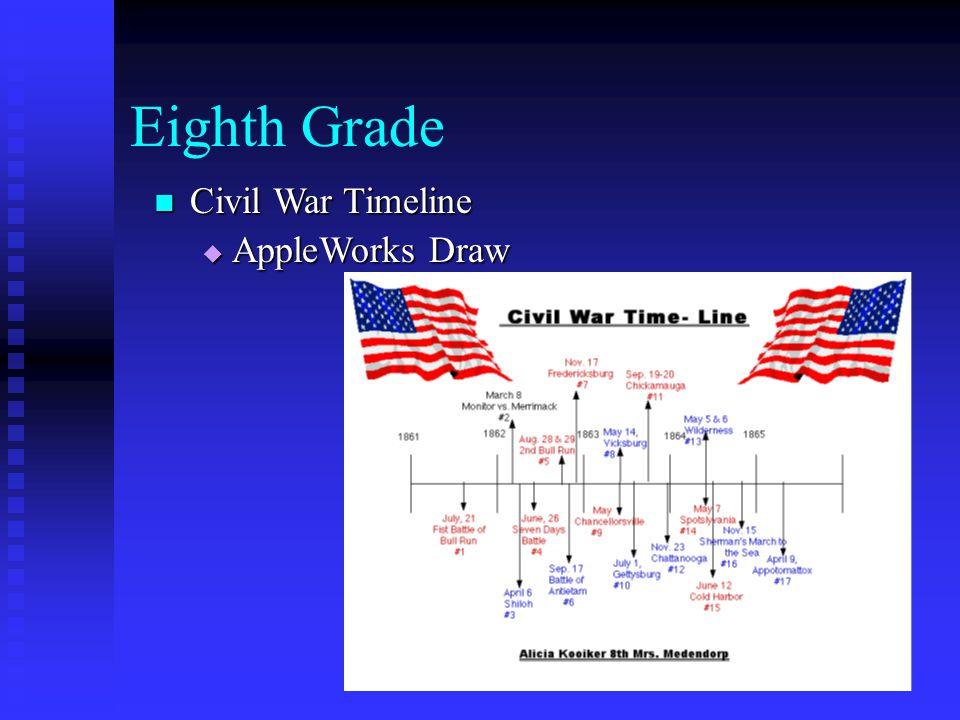 Eighth Grade 60 Minutes- Civil War 60 Minutes- Civil War iMovie iMovie