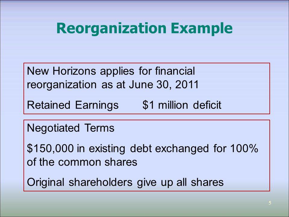 6 Reorganization Example 1.Record asset impairments pre-reorganization Deficit(R/E) 750,000 Inventories 225,000 Intangible Assets 525,000 2.Eliminate Deficit Common Shares 1,750,000 Deficit (R/E) 1,750,000 3.Restate asset and liability values, record change in control Assets400,000 Liabilities150,000 Common Shares550,000