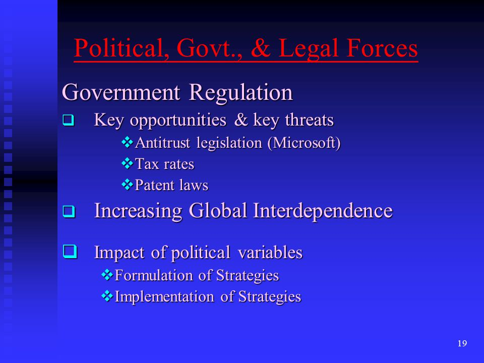 19 Political, Govt., & Legal Forces Government Regulation  Key opportunities & key threats  Antitrust legislation (Microsoft)  Tax rates  Patent laws  Increasing Global Interdependence  Impact of political variables  Formulation of Strategies  Implementation of Strategies