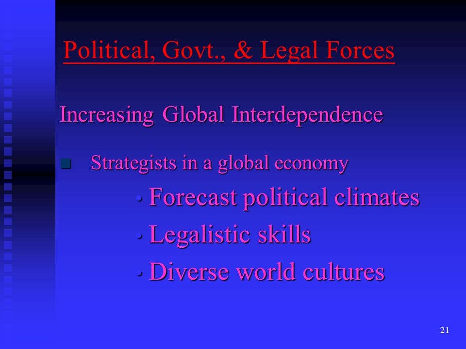 21 Political, Govt., & Legal Forces Increasing Global Interdependence Strategists in a global economy Strategists in a global economy Forecast political climates Forecast political climates Legalistic skills Legalistic skills Diverse world cultures Diverse world cultures