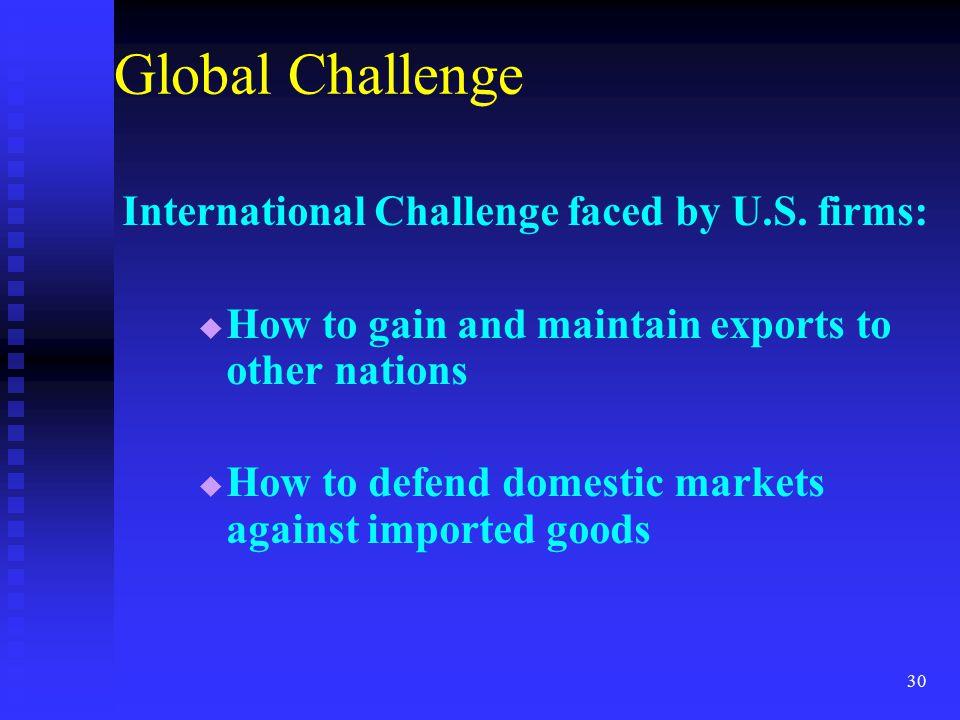 30 Global Challenge International Challenge faced by U.S.