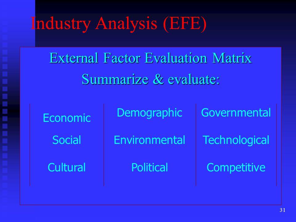 31 Industry Analysis (EFE) External Factor Evaluation Matrix Summarize & evaluate: CompetitivePoliticalCultural TechnologicalEnvironmentalSocial GovernmentalDemographic Economic