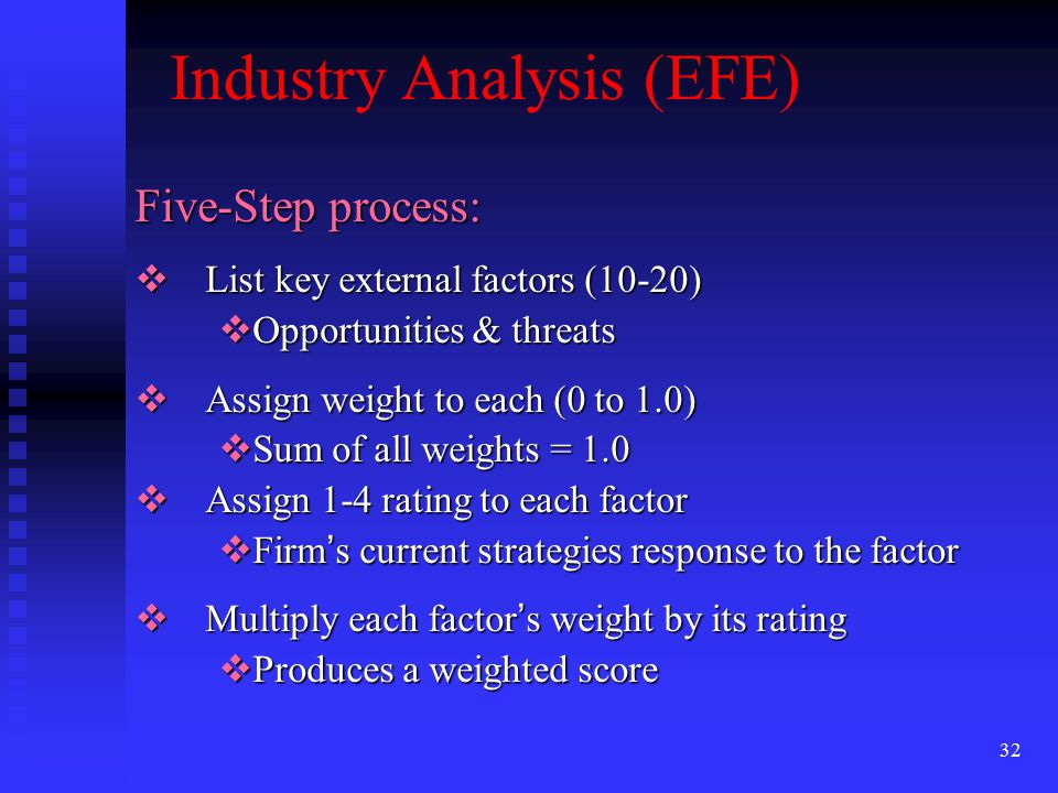 32 Industry Analysis (EFE) Five-Step process:  List key external factors (10-20)  Opportunities & threats  Assign weight to each (0 to 1.0)  Sum of all weights = 1.0  Assign 1-4 rating to each factor  Firm ' s current strategies response to the factor  Multiply each factor ' s weight by its rating  Produces a weighted score