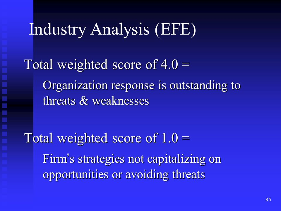 35 Industry Analysis (EFE) Total weighted score of 4.0 = Organization response is outstanding to threats & weaknesses Total weighted score of 1.0 = Firm ' s strategies not capitalizing on opportunities or avoiding threats