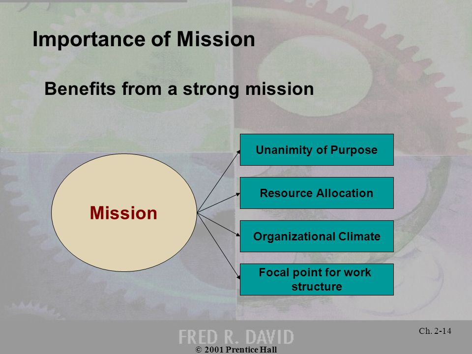 © 2001 Prentice Hall Ch. 2-14 Importance of Mission Mission Resource Allocation Unanimity of Purpose Organizational Climate Focal point for work struc