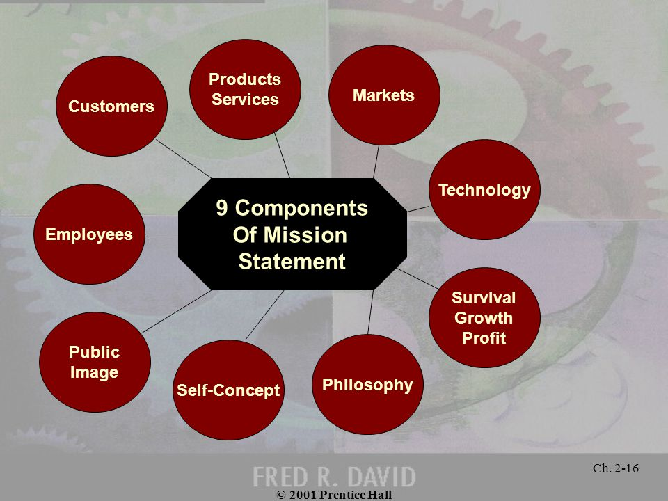 © 2001 Prentice Hall Ch. 2-16 9 Components Of Mission Statement Customers Markets Employees Public Image Self-Concept Philosophy Survival Growth Profi
