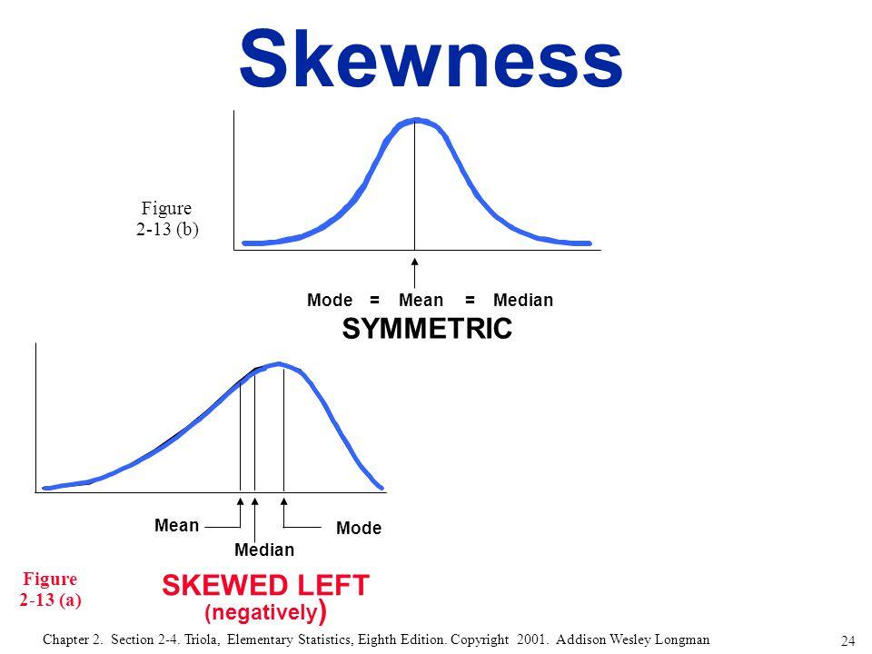 24 Chapter 2. Section 2-4. Triola, Elementary Statistics, Eighth Edition. Copyright 2001. Addison Wesley Longman Skewness Mode = Mean = Median SKEWED
