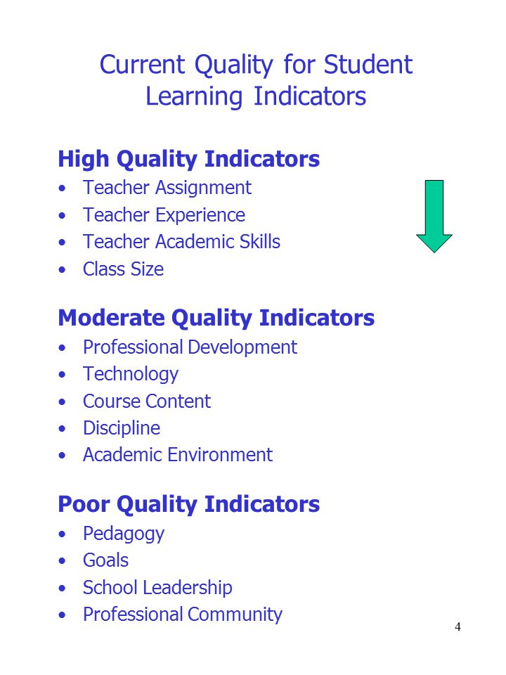 4 Current Quality for Student Learning Indicators High Quality Indicators Teacher Assignment Teacher Experience Teacher Academic Skills Class Size Mod