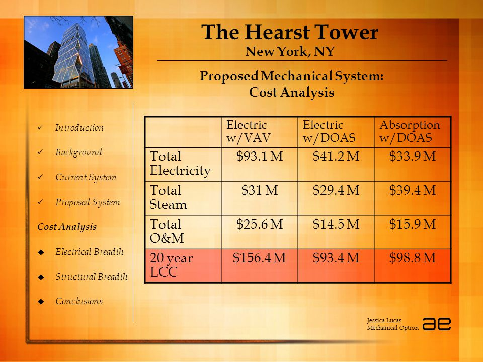 The Hearst Tower New York, NY Introduction Background Current System Proposed System Cost Analysis  Electrical Breadth  Structural Breadth  Conclusions Proposed Mechanical System: Cost Analysis Proposed Mechanical System: Cost Analysis Jessica Lucas Mechanical Option Electric w/VAV Electric w/DOAS Absorption w/DOAS Total Electricity $93.1 M$41.2 M$33.9 M Total Steam $31 M$29.4 M$39.4 M Total O&M $25.6 M$14.5 M$15.9 M 20 year LCC $156.4 M$93.4 M$98.8 M