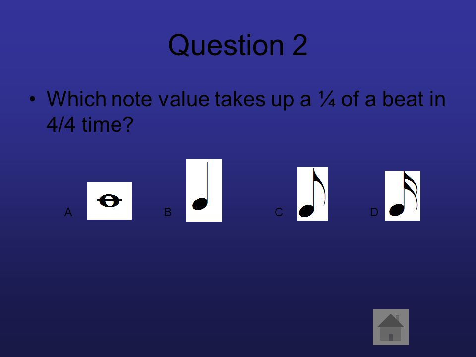 Question 2 Which note value takes up a ¼ of a beat in 4/4 time? ABCD